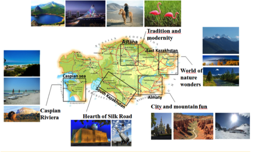 System Plan for Tourism Development in the Republic of Kazakhstan